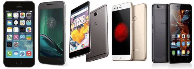 What Are The Top 10 Best Selling Smartphones in India ?