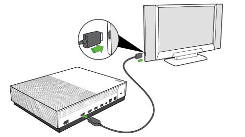 Xbox one s vs xbox one full details and specifications shubz an hdmi input allows you to run your set top box directly into the xbox one s feeding it all your tv feeds ccuart Images