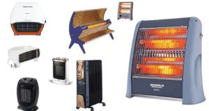 Top 10 Best Low Priced Room Heaters