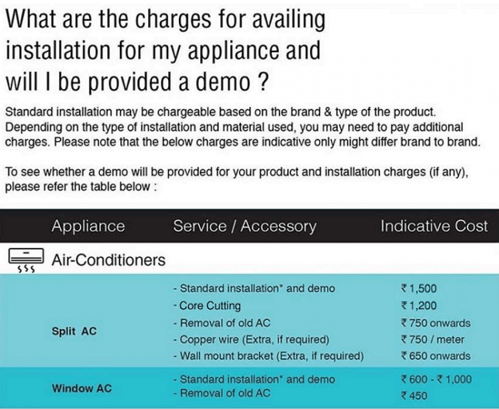 Installation charges on various brands